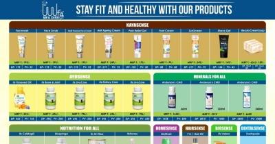 जानीऐ मोटापा कम कैसे करें?