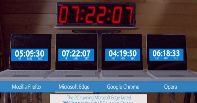 MICROSOFT WANTS YOU TO STOP USING CHROME AND SAVE BATTERY