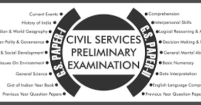 UPSC Detailed Prelims Syllabus