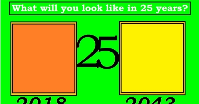 What will you look like in 25 years?