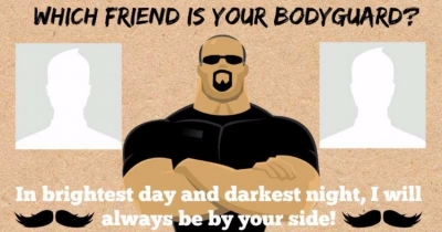 Which Friend is Your Bodyguard?